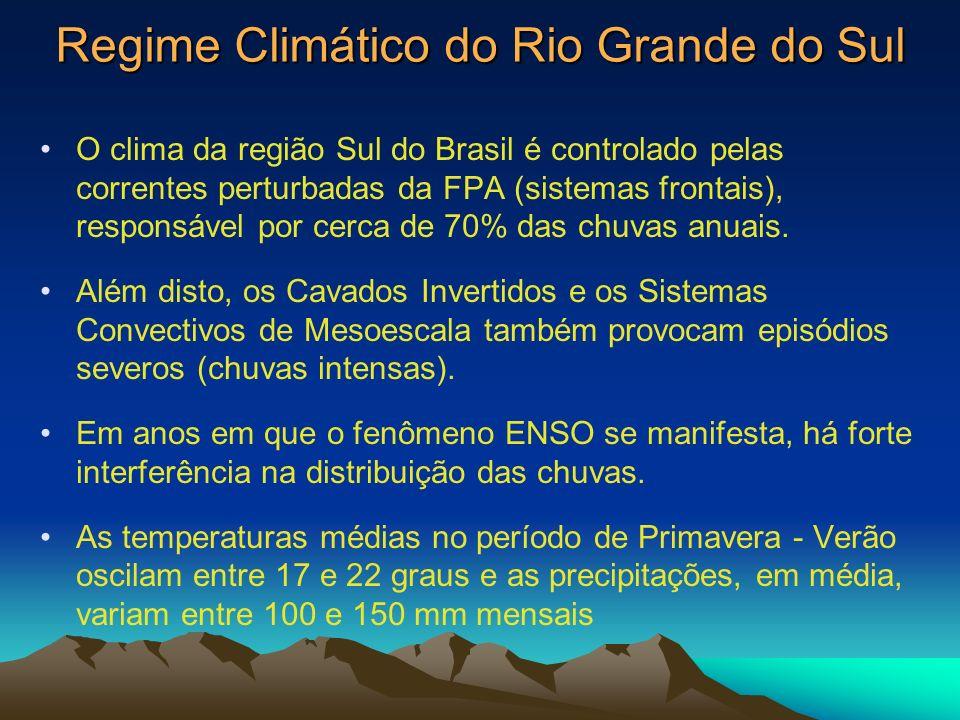 Regime Climático do Rio Grande do Sul