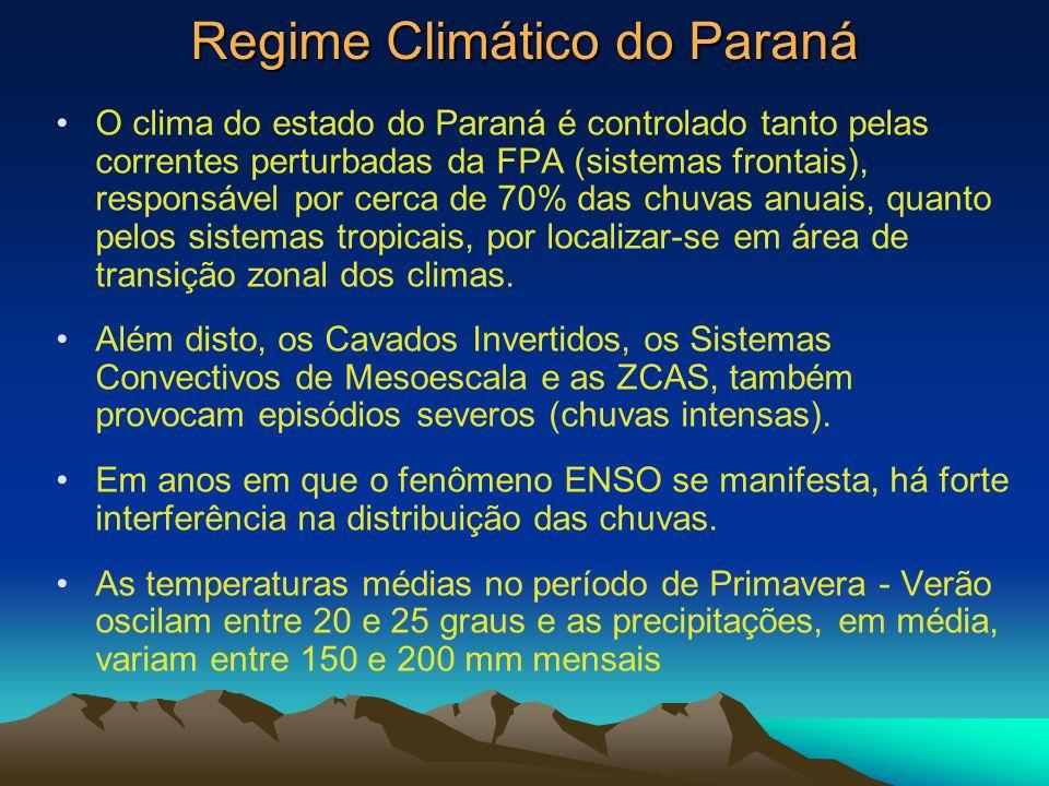 Regime Climático do Paraná