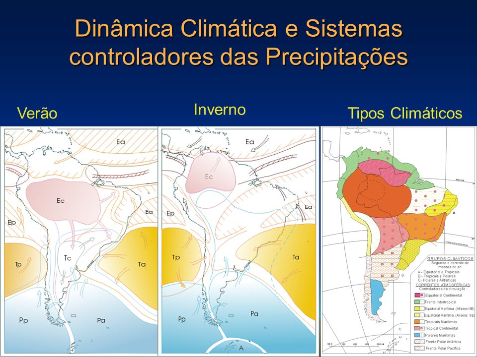Dinâmica Climática e Sistemas controladores das Precipitações