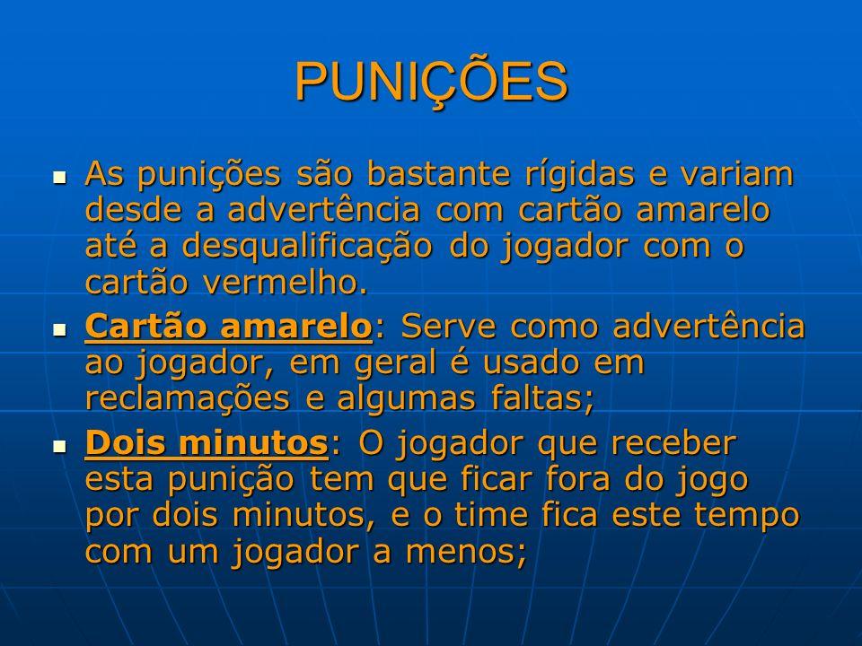PUNIÇÕESAs punições são bastante rígidas e variam desde a advertência com cartão amarelo até a desqualificação do jogador com o cartão vermelho.