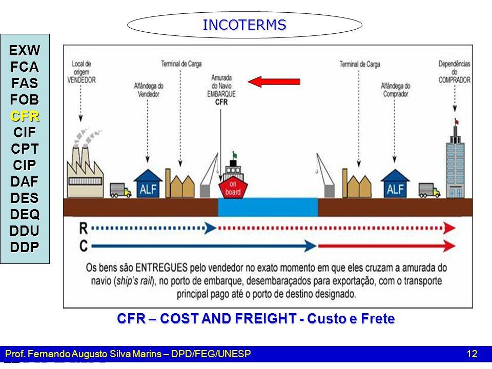 CFR – COST AND FREIGHT - Custo e Frete