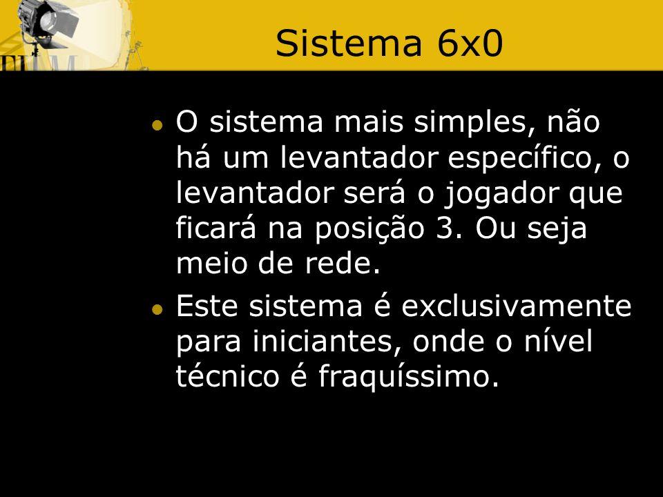 Sistema 6x0 O sistema mais simples, não há um levantador específico, o levantador será o jogador que ficará na posição 3. Ou seja meio de rede.