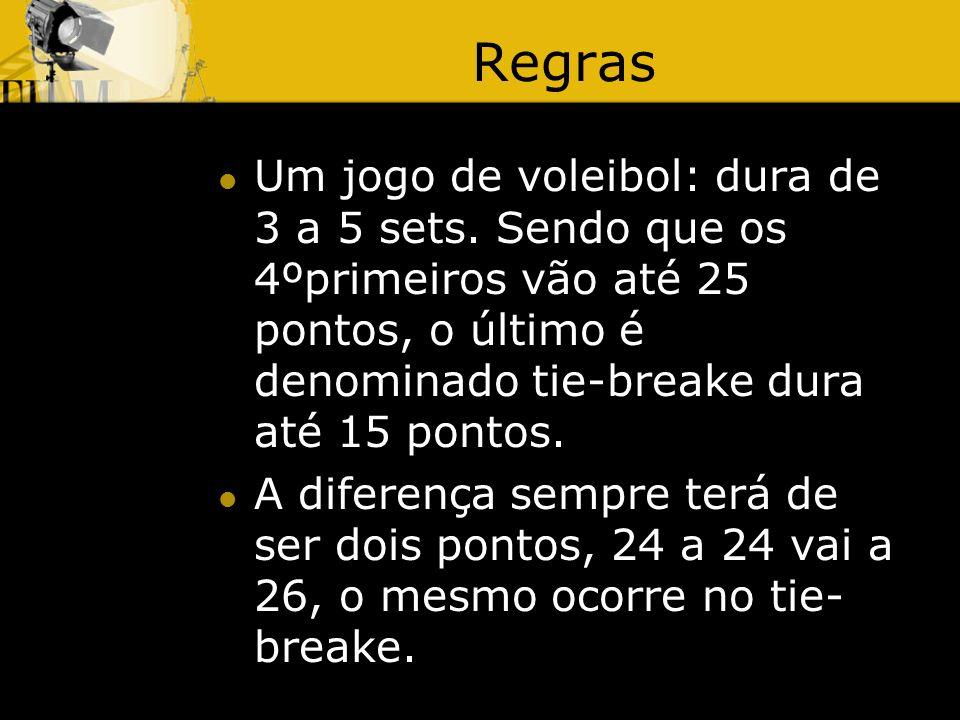 Regras Um jogo de voleibol: dura de 3 a 5 sets. Sendo que os 4ºprimeiros vão até 25 pontos, o último é denominado tie-breake dura até 15 pontos.