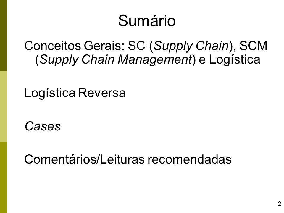 Sumário Conceitos Gerais: SC (Supply Chain), SCM (Supply Chain Management) e Logística. Logística Reversa.