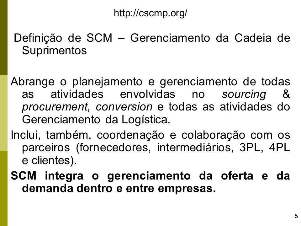 Definição de SCM – Gerenciamento da Cadeia de Suprimentos