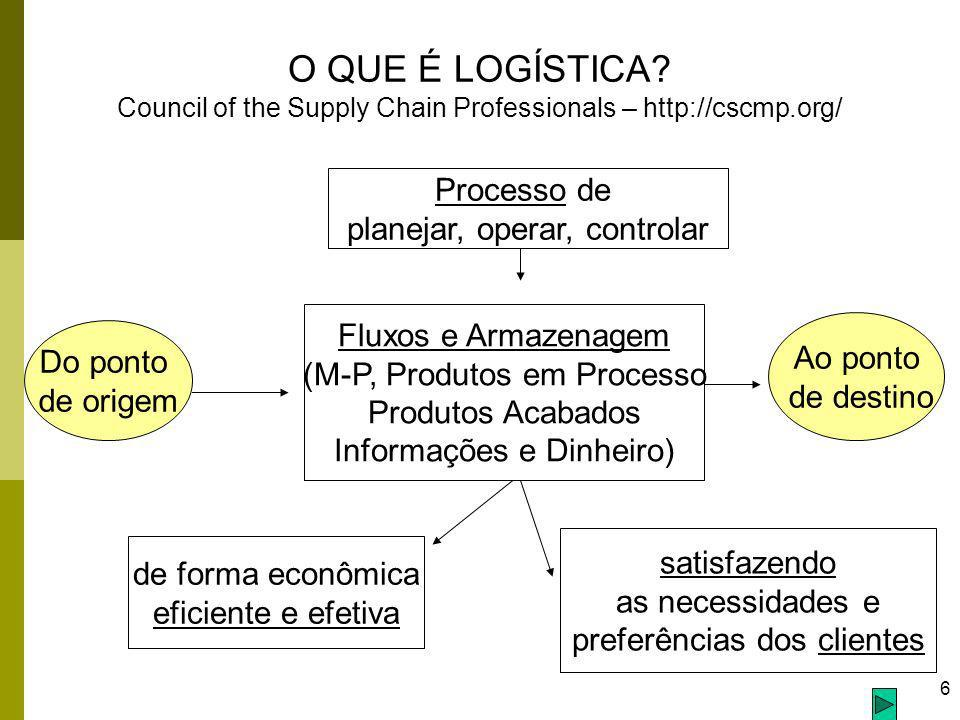 O QUE É LOGÍSTICA Council of the Supply Chain Professionals – http://cscmp.org/
