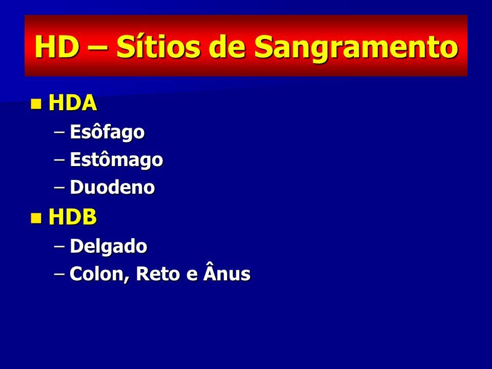 HD – Sítios de Sangramento