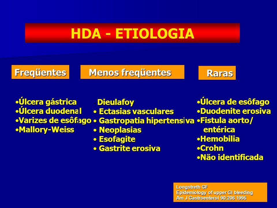 HDA - ETIOLOGIA Freqüentes Menos freqüentes Úlcera gástrica