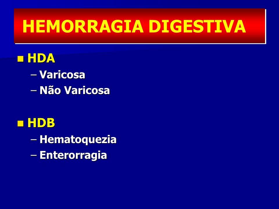 HEMORRAGIA DIGESTIVA HDA HDB Varicosa Não Varicosa Hematoquezia
