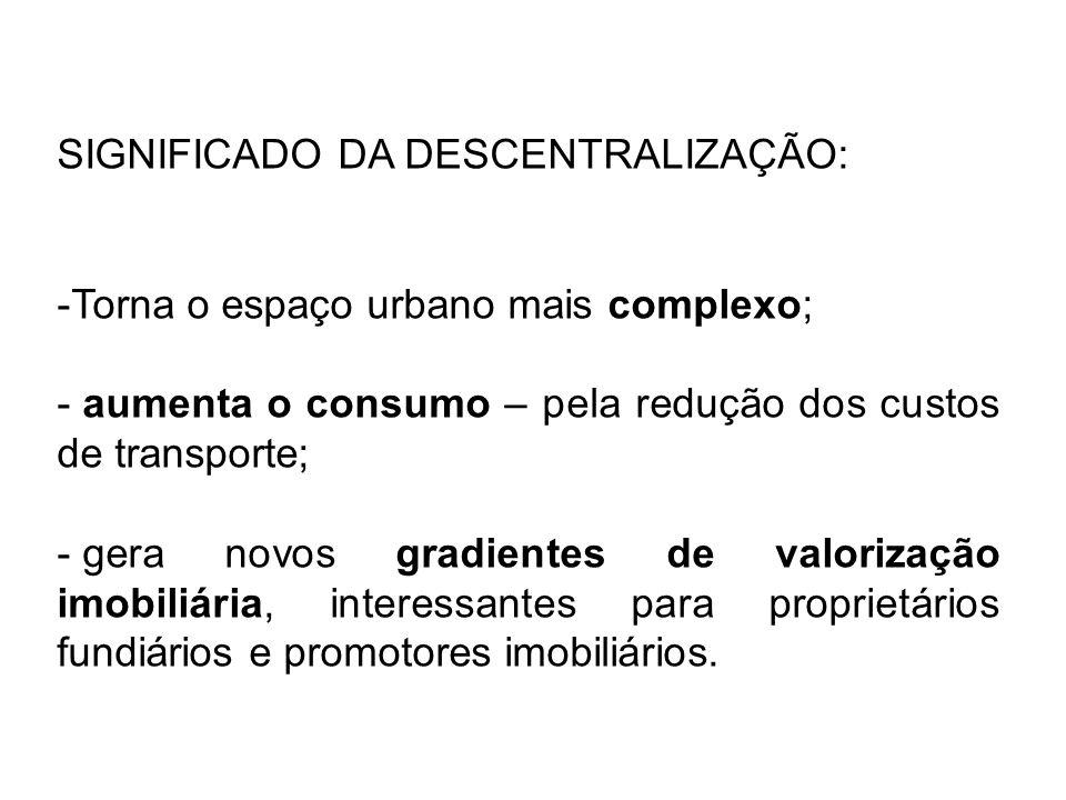 SIGNIFICADO DA DESCENTRALIZAÇÃO: