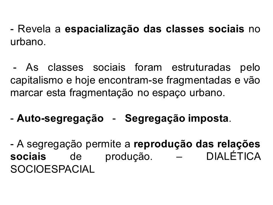 - Revela a espacialização das classes sociais no urbano.