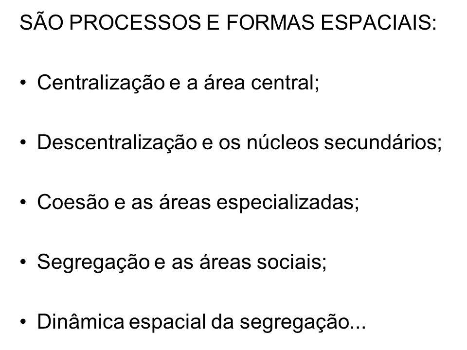 SÃO PROCESSOS E FORMAS ESPACIAIS: