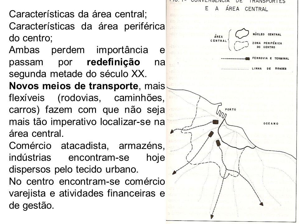 Características da área central;