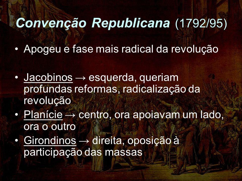 Convenção Republicana (1792/95)
