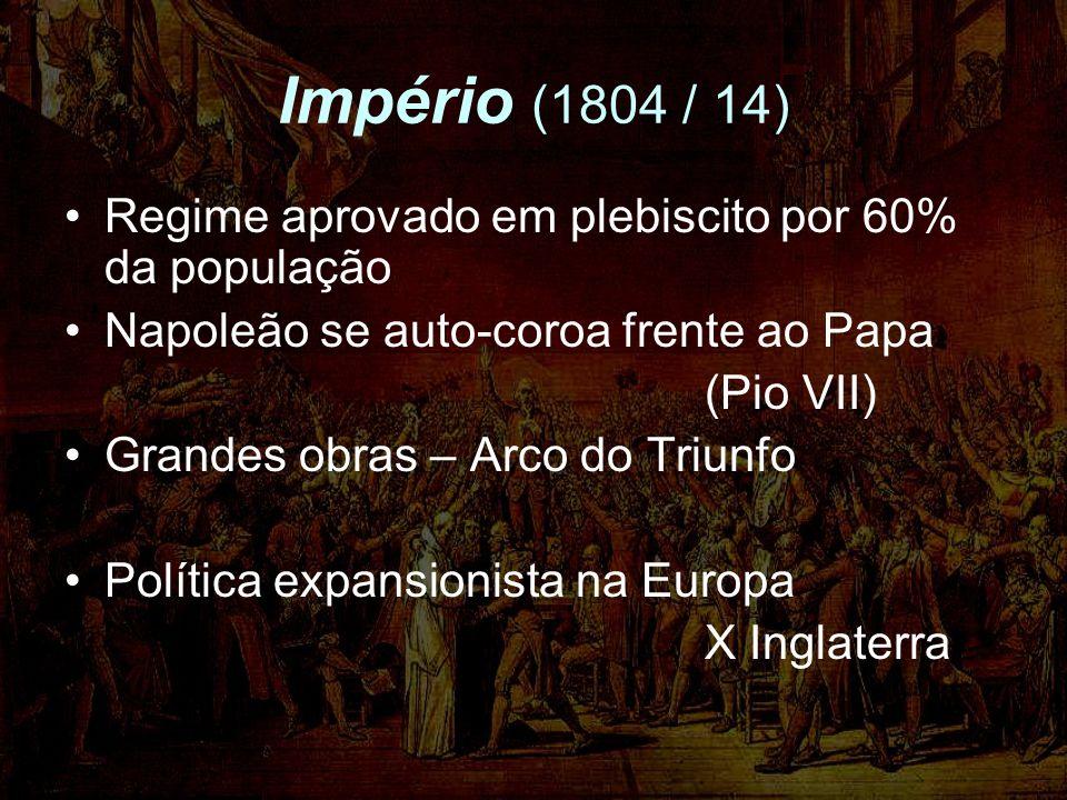 Império (1804 / 14) Regime aprovado em plebiscito por 60% da população