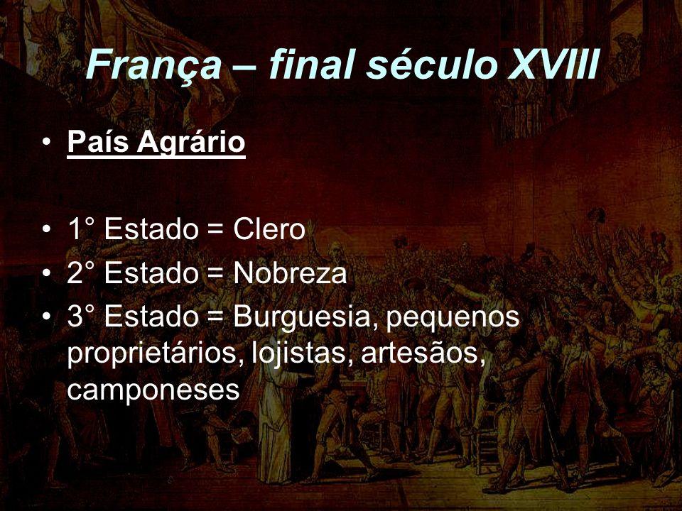 França – final século XVIII
