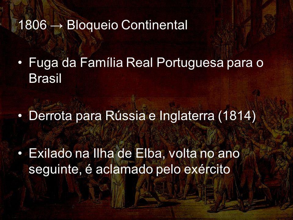 1806 → Bloqueio Continental