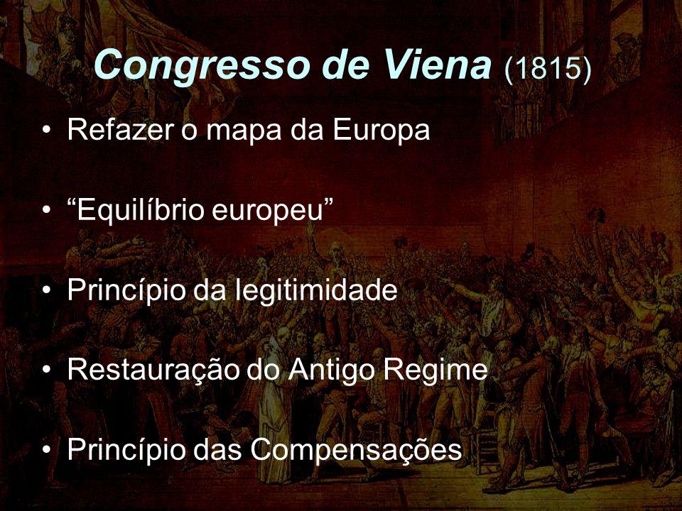 Congresso de Viena (1815) Refazer o mapa da Europa