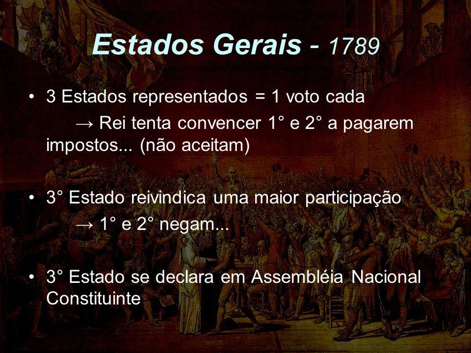 Estados Gerais - 1789 3 Estados representados = 1 voto cada