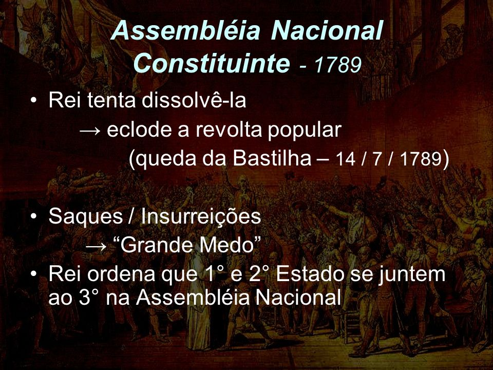 Assembléia Nacional Constituinte - 1789