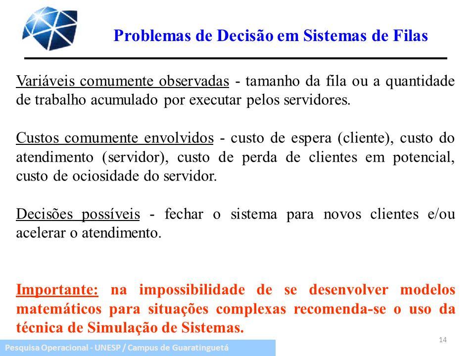 Problemas de Decisão em Sistemas de Filas