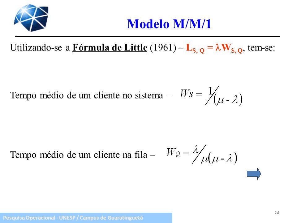 Modelo M/M/1 Utilizando-se a Fórmula de Little (1961) – LS, Q = WS, Q, tem-se: Tempo médio de um cliente no sistema –