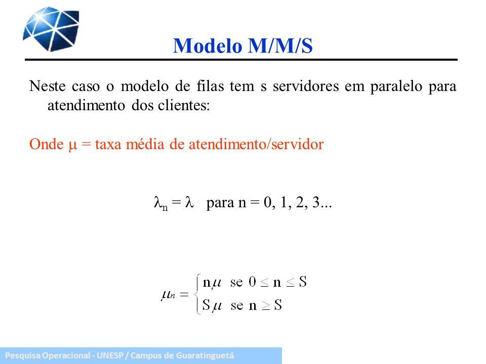 Modelo M/M/S Neste caso o modelo de filas tem s servidores em paralelo para atendimento dos clientes: