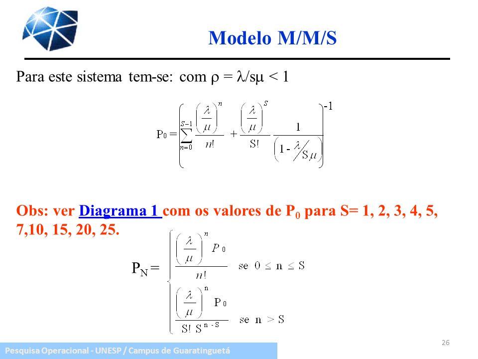 Modelo M/M/S Para este sistema tem-se: com  = /s < 1