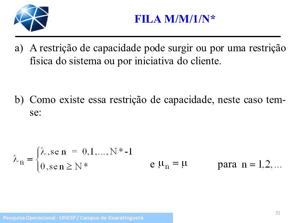 FILA M/M/1/N* A restrição de capacidade pode surgir ou por uma restrição física do sistema ou por iniciativa do cliente.