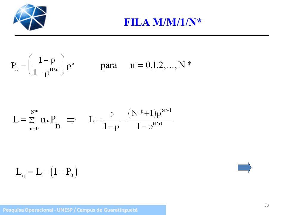 FILA M/M/1/N* para