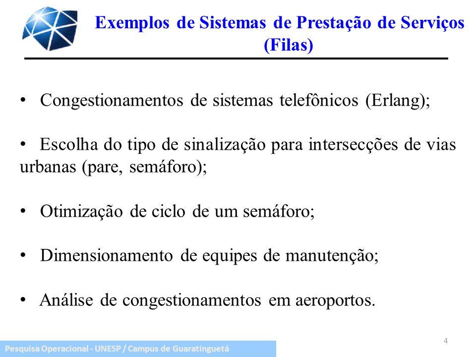 Exemplos de Sistemas de Prestação de Serviços (Filas)