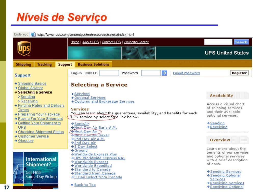Níveis de Serviço Conta do operador, risco para o cliente