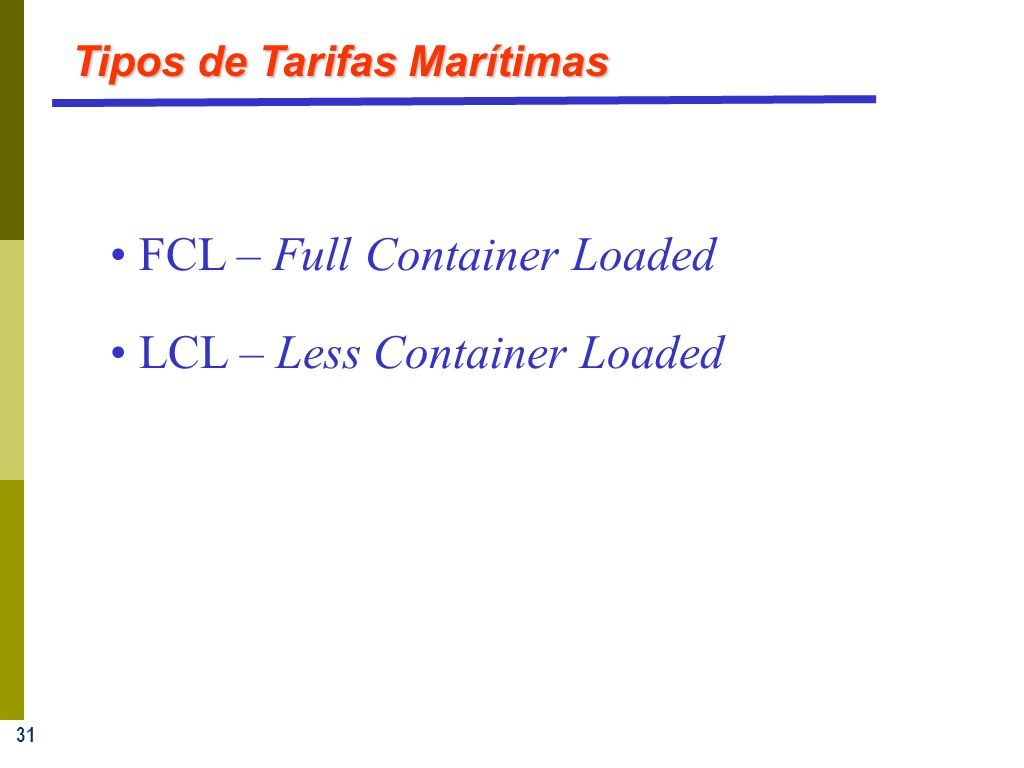 FCL – Full Container Loaded LCL – Less Container Loaded