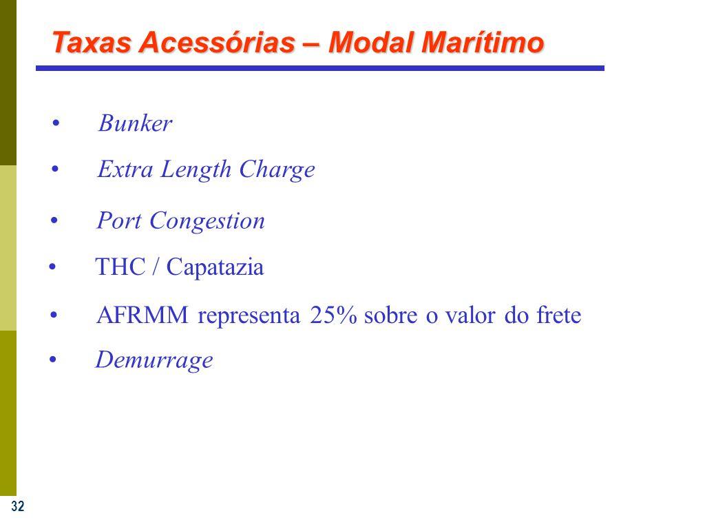 Taxas Acessórias – Modal Marítimo