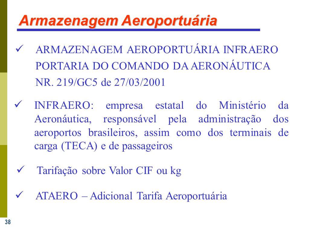 Armazenagem Aeroportuária