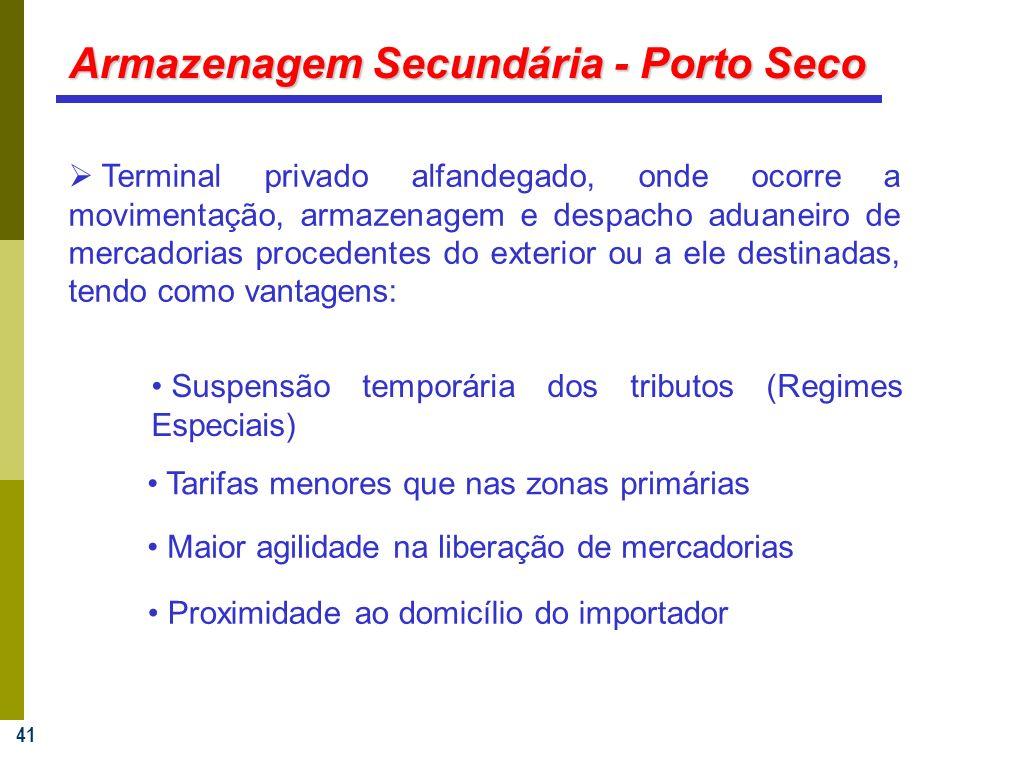 Armazenagem Secundária - Porto Seco