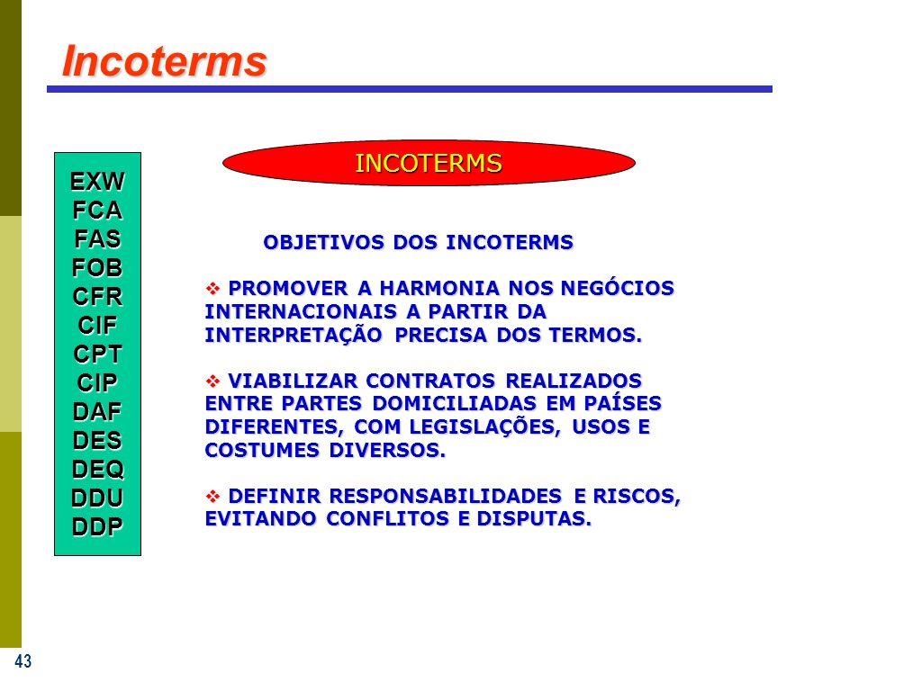 Incoterms INCOTERMS EXW FCA FAS FOB CFR CIF CPT CIP DAF DES DEQ DDU