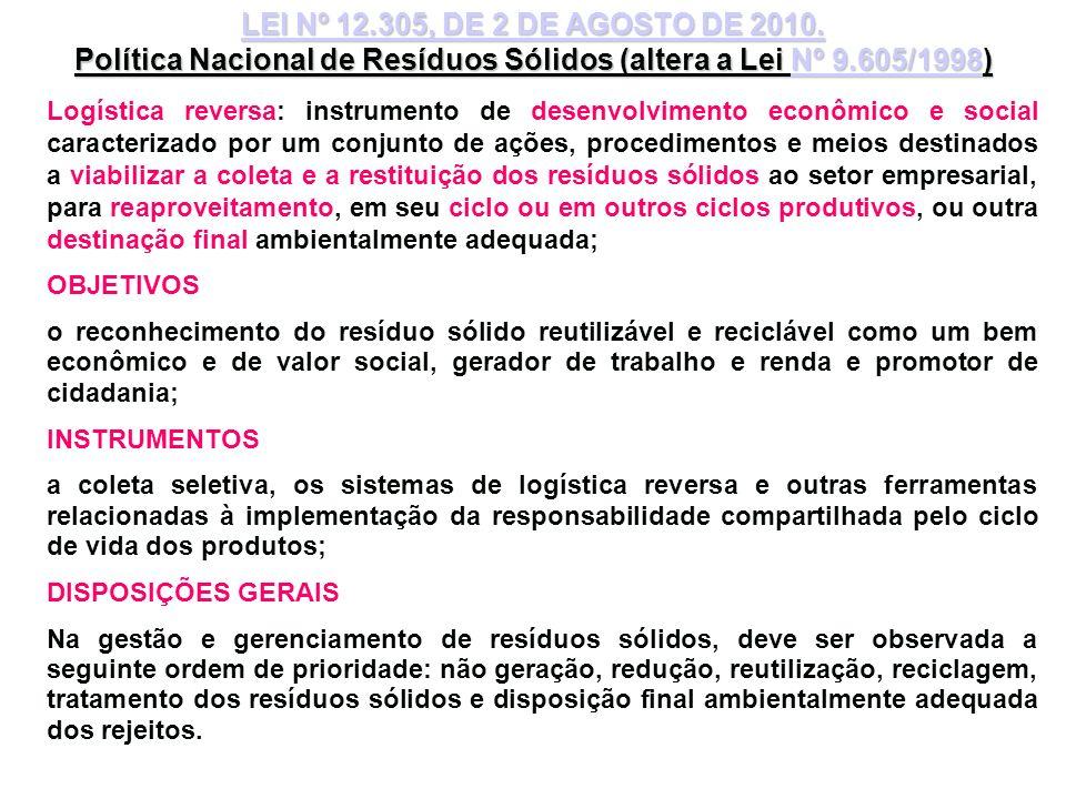 Política Nacional de Resíduos Sólidos (altera a Lei Nº 9.605/1998)