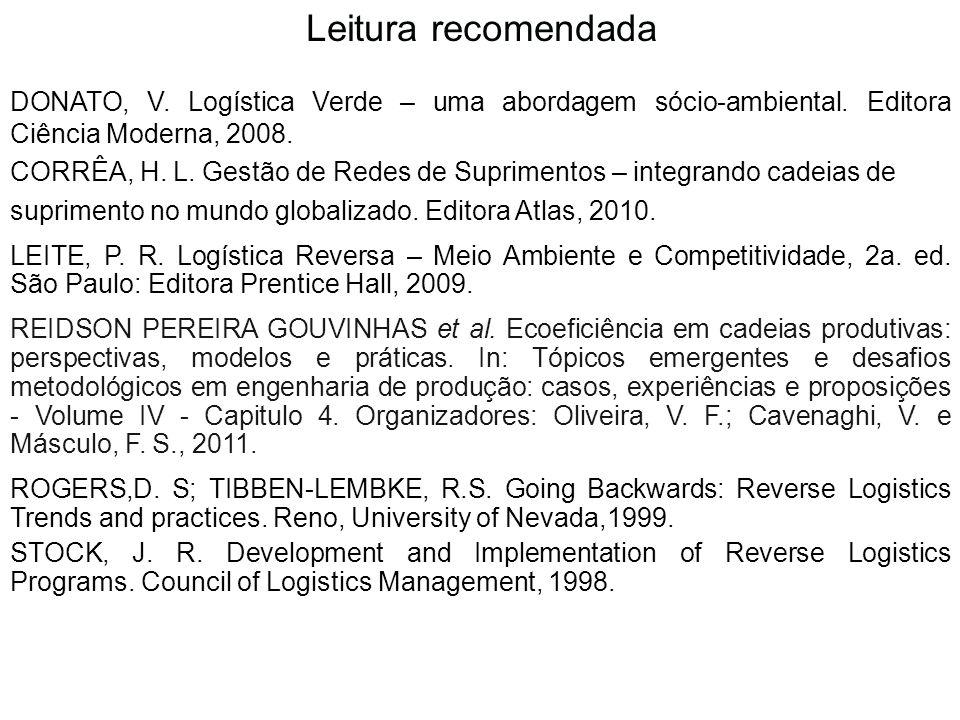 Leitura recomendada DONATO, V. Logística Verde – uma abordagem sócio-ambiental. Editora Ciência Moderna, 2008.