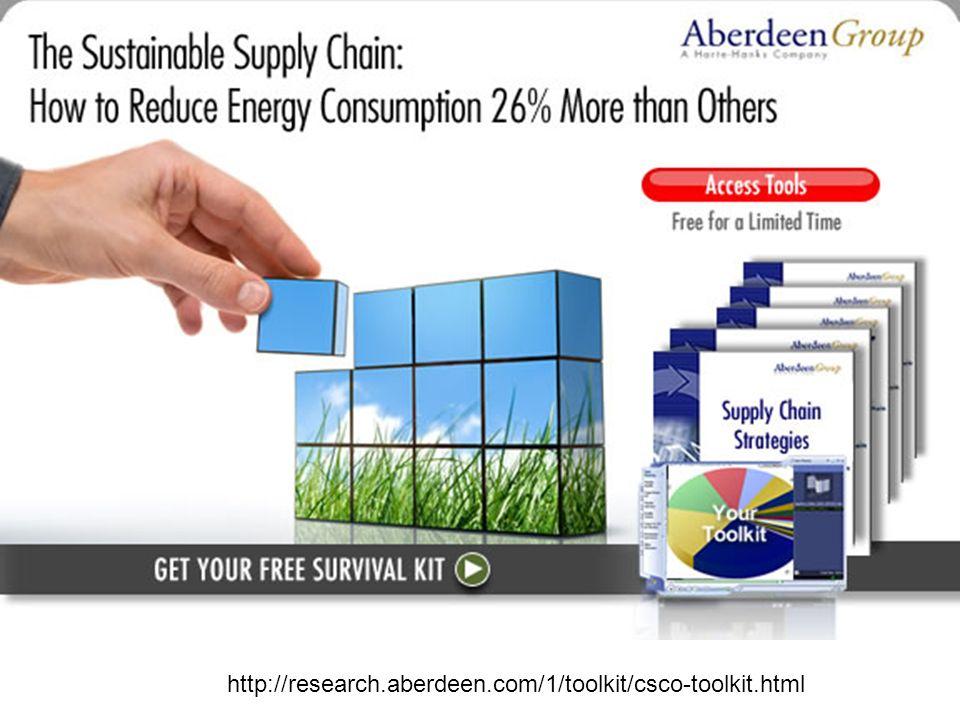 http://research.aberdeen.com/1/toolkit/csco-toolkit.html