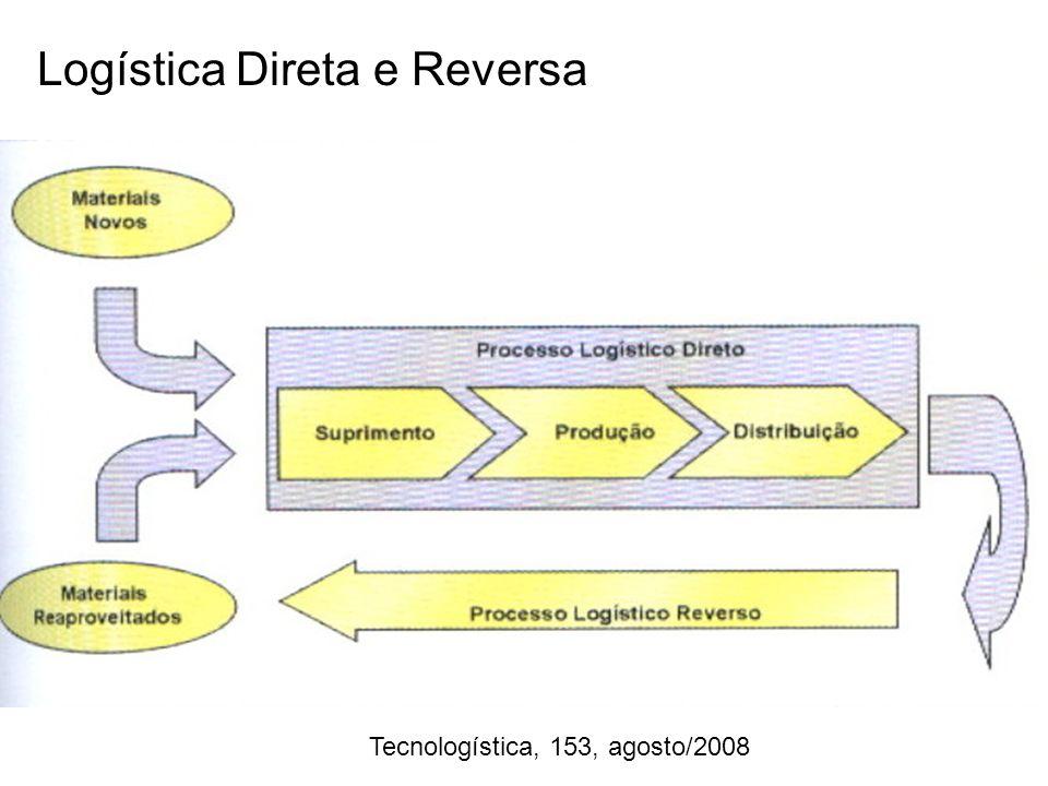 Tecnologística, 153, agosto/2008