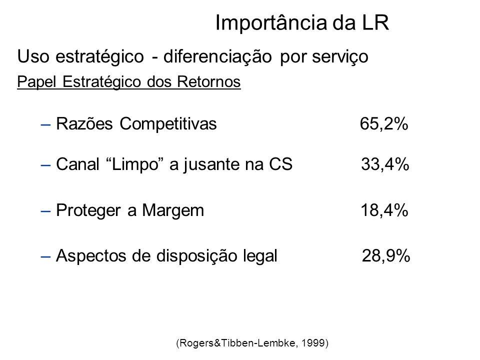 (Rogers&Tibben-Lembke, 1999)
