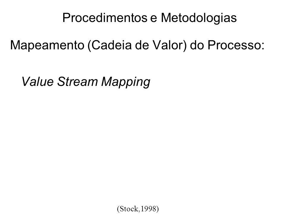 Procedimentos e Metodologias
