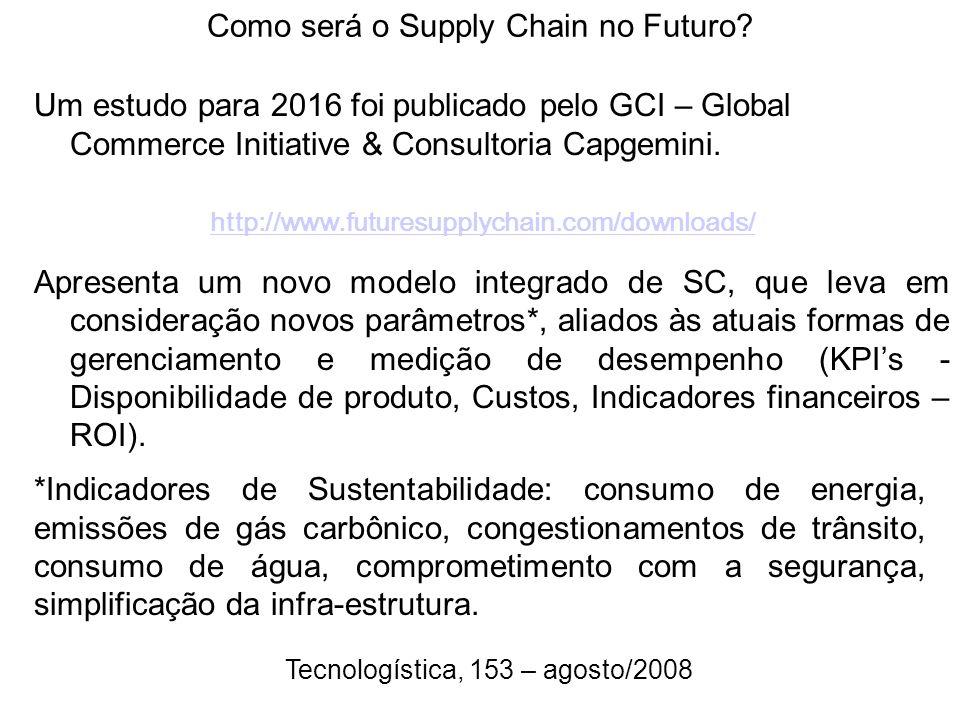 Como será o Supply Chain no Futuro