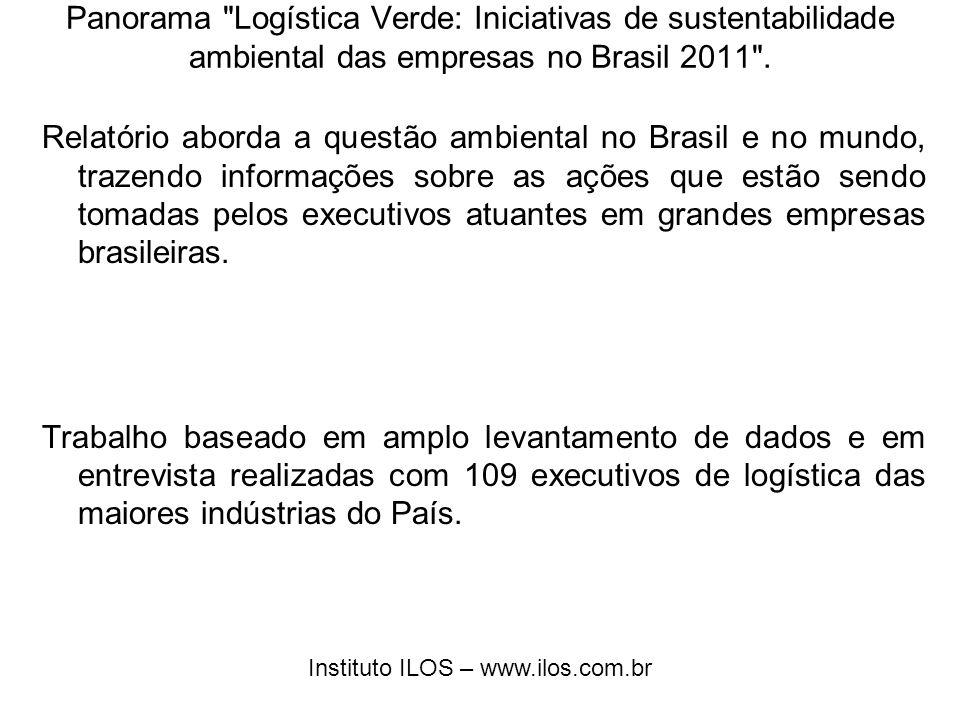 Instituto ILOS – www.ilos.com.br