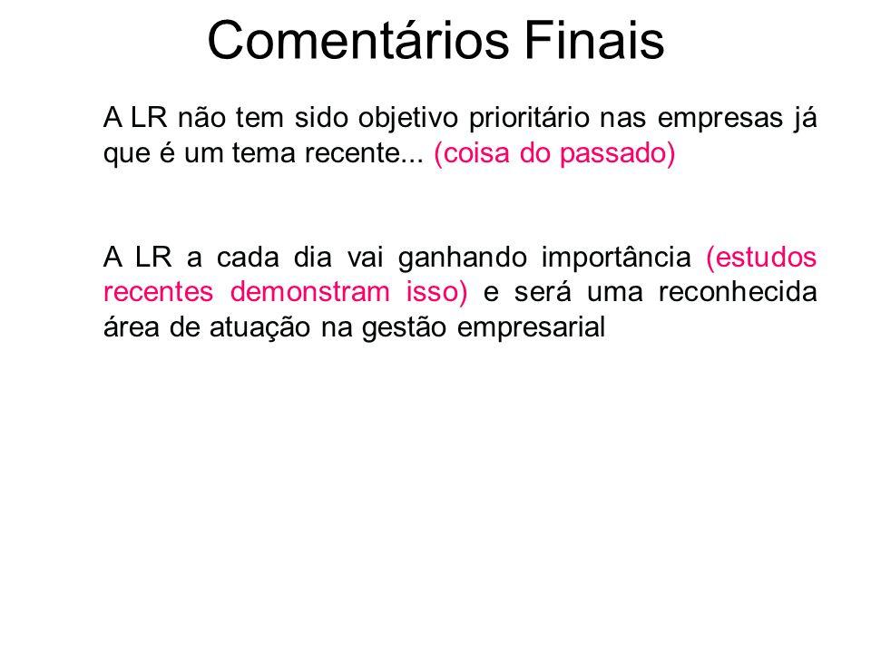 Comentários Finais A LR não tem sido objetivo prioritário nas empresas já que é um tema recente... (coisa do passado)