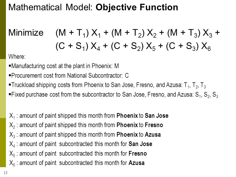Mathematical Model: Objective Function
