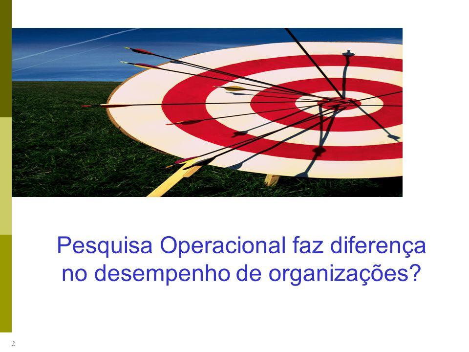 Pesquisa Operacional faz diferença no desempenho de organizações