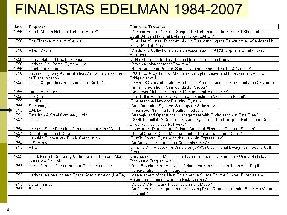 FINALISTAS EDELMAN 1984-2007 4