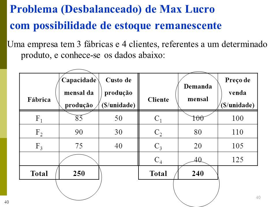 Problema (Desbalanceado) de Max Lucro com possibilidade de estoque remanescente